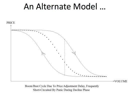 Case alternate model